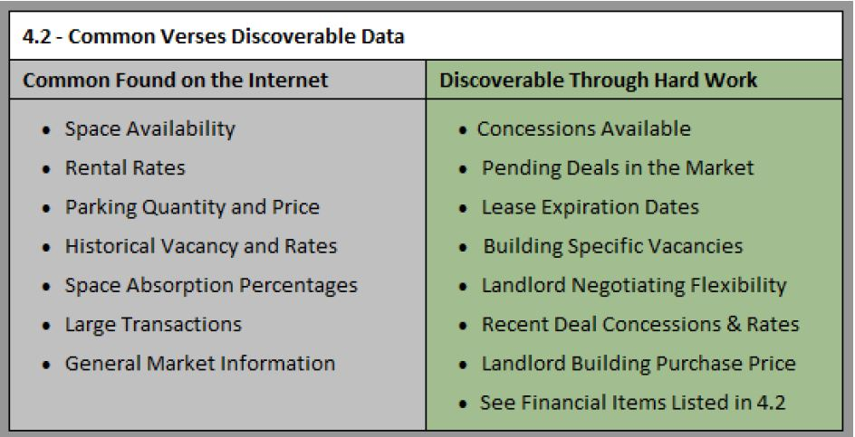 Discoverable Data